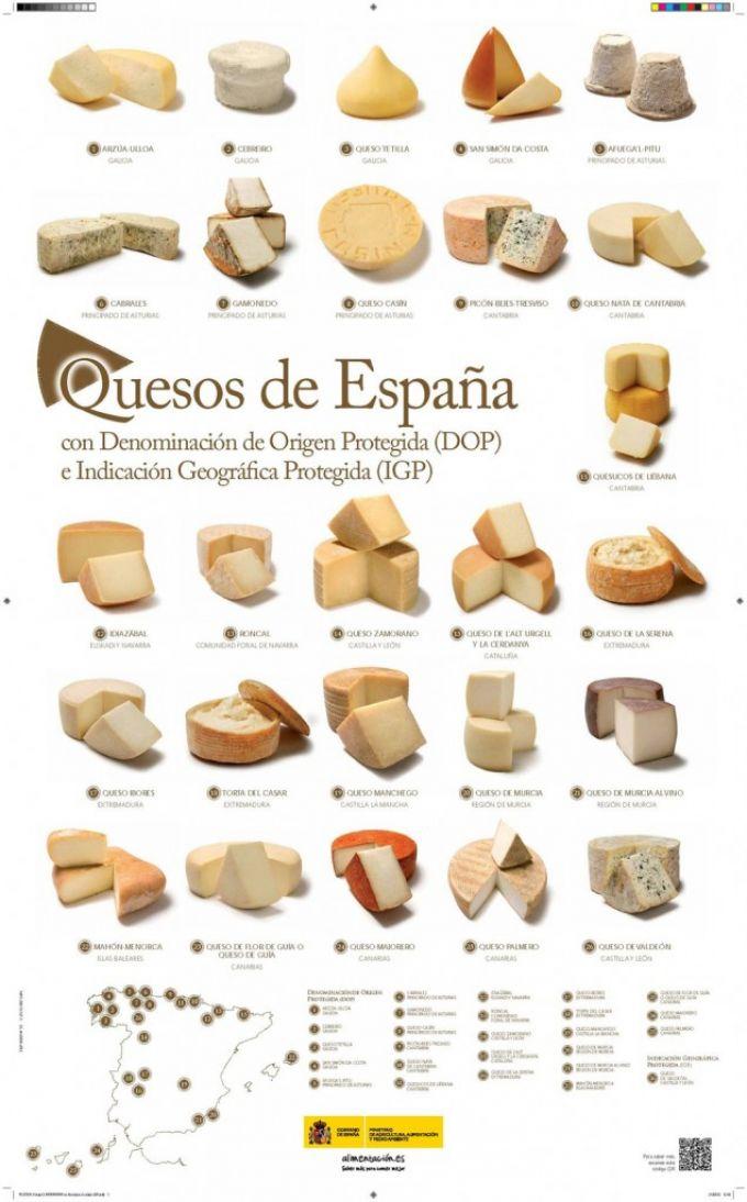 Semana de los Quesos de España