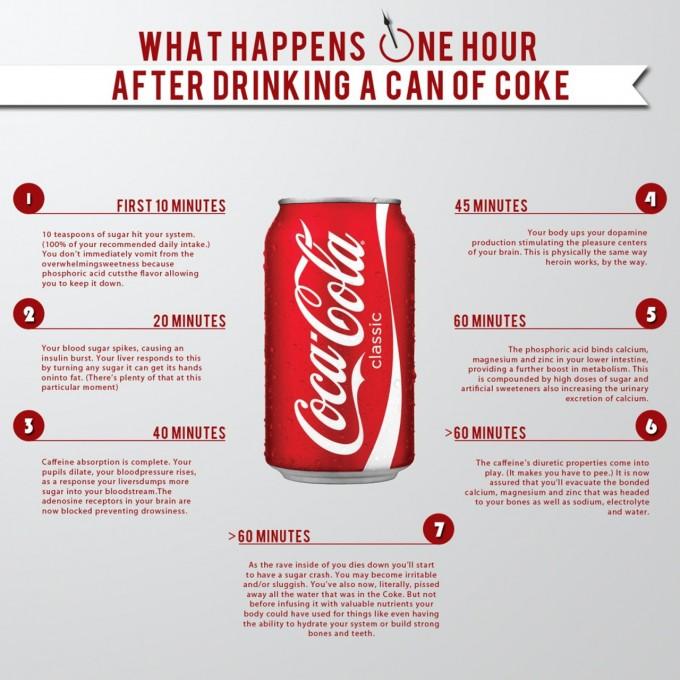 Que ocurre al beber una lata de Coca Cola