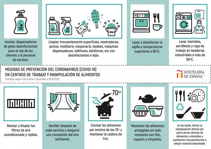 Prevención para evitar el contagio del coronavirus (COV