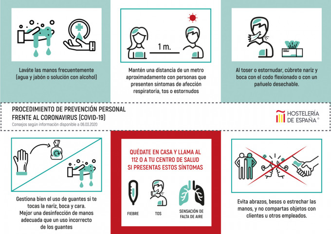 Medidas de prevención de contagio de coronavirus