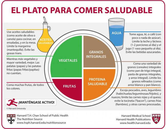Diez cosas que debe mejorar la Pirámide de la Alimentac
