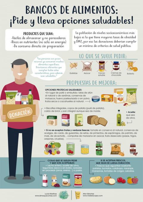 Bancos de Alimentos: ¡Pide y lleva opciones saludables!