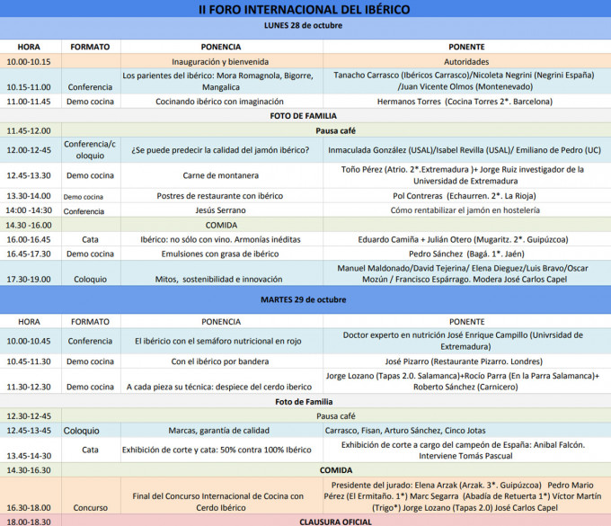 Foro Internacional del Ibérico 2019. Programa
