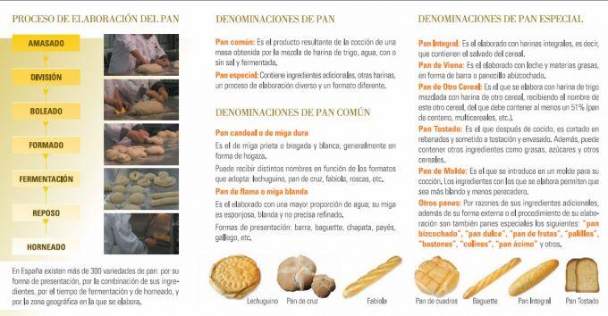 El pan es un alimento básico muy saludable