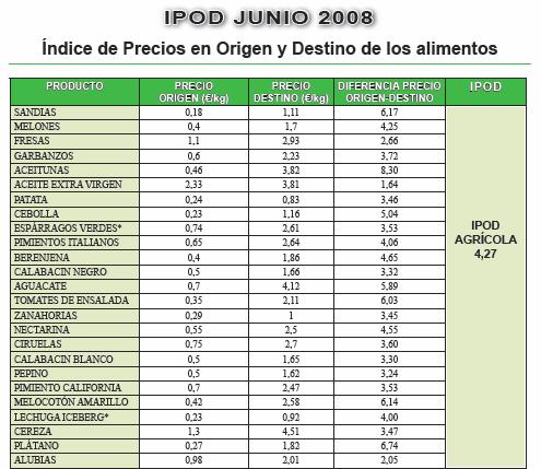 ipod_junio