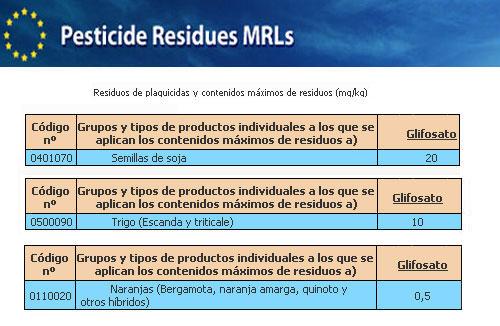Normativa de la Unión Europea sobre pesticidas en los alimentos