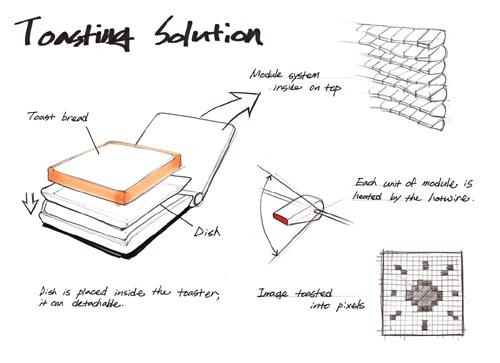 Tostadora escáner USB