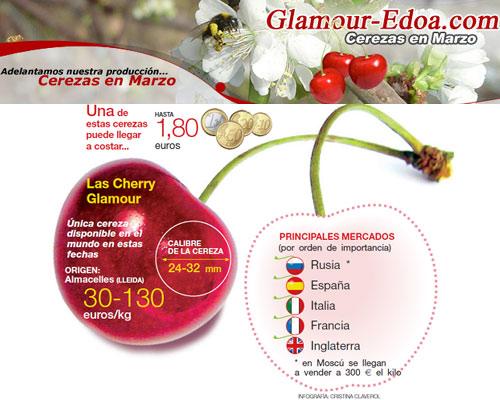 Glamour Edoa