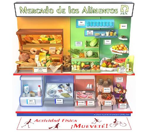Mercado de los alimentos