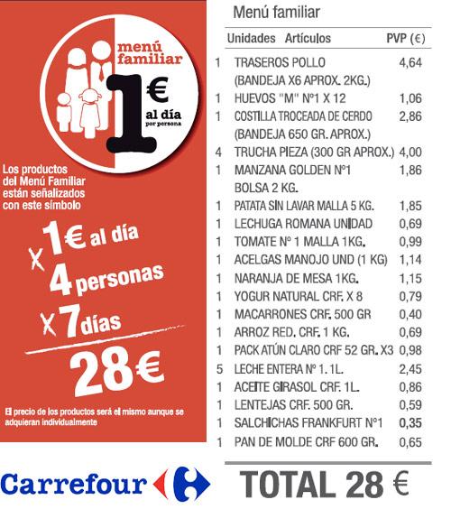Men semanal para 4 personas por 28 euros gastronom a for Menus saludables y economicos