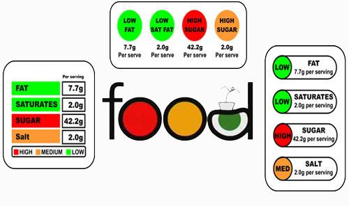 Etoquetas alimentarias de colores