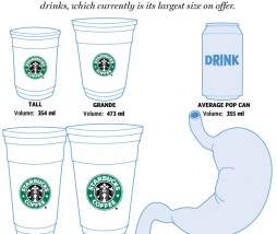 Trenta Starbucks