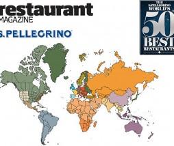 Lista de restaurantes