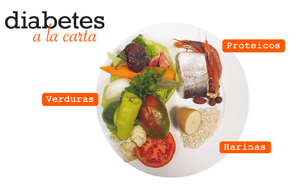 Recetas y cocina para control de diabetes