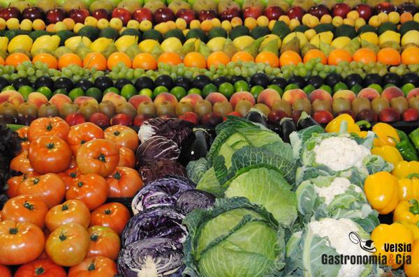 Indice de precios de los alimentos