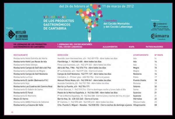 VIII Jornadas de los Productos Gastronómicos de Cantabria