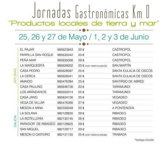 Food cooking around the world gastronom a y c a for Precios de utensilios de cocina para restaurantes