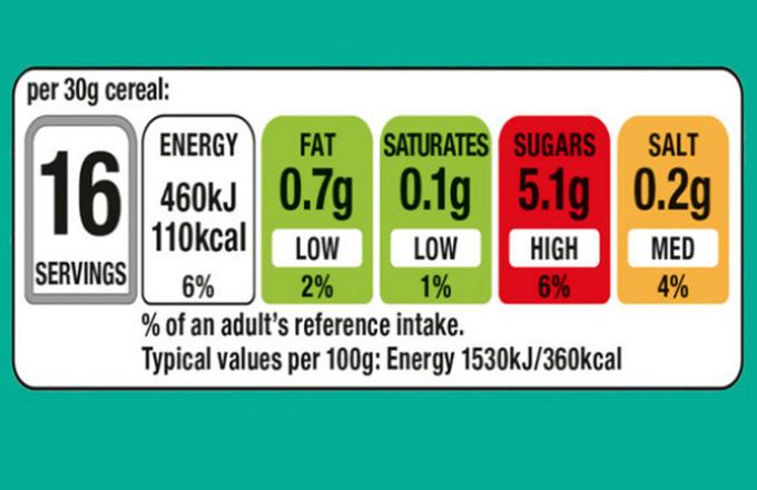 Etiquetas de los alimentos por colores