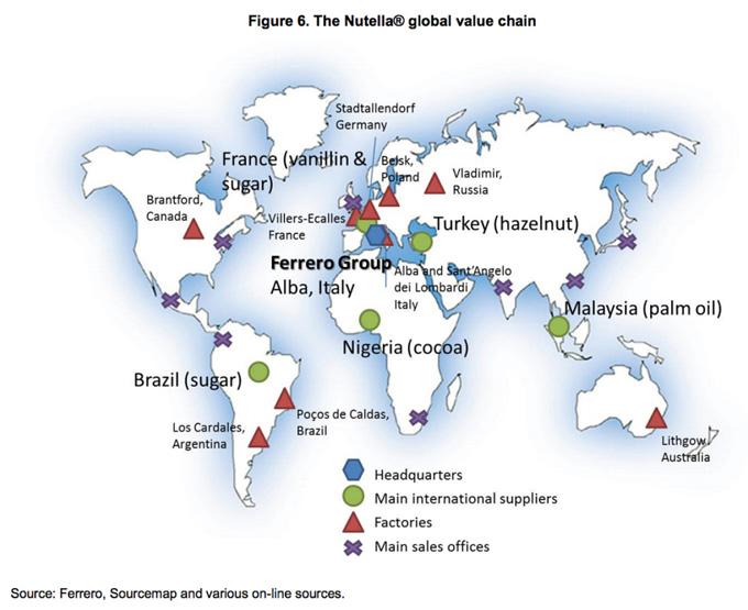 Ventas de Nutella en el mundo