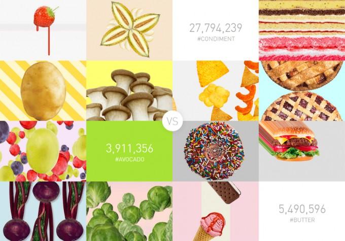 Compartir imágenes de comida en las redes sociales