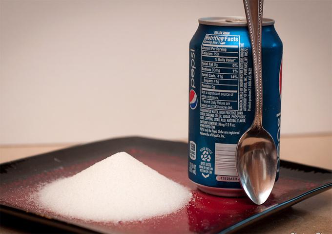 Recomendaciones de la OMS sobre el azúcar