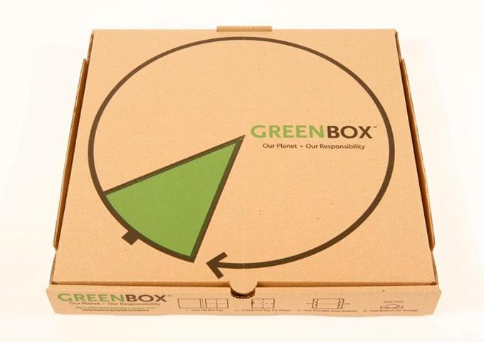 Caja de pizza reciclable