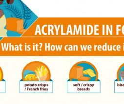 La EFSA habla de la acrilamida