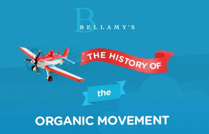 Alimentos ecológicos en la historia