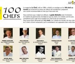 Lista de los mejores chefs del mundo