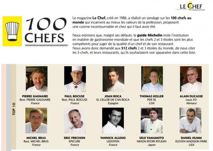 Lista de los mejores chefs del mundo seg n le chef - Los mejores carnavales del mundo ...