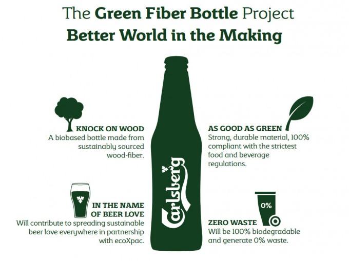 Nueva botella Carlsberg