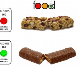 Codigo de colores en las etiquetas de los alimentos