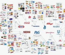 Compañías alimentarias más importantes del mundo