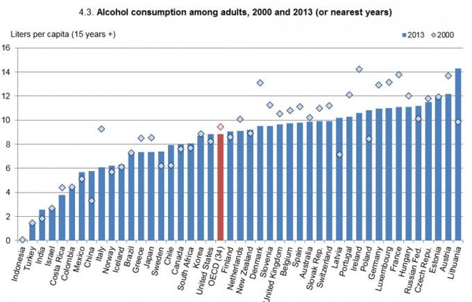 Como ser codificado del alcoholismo en omske