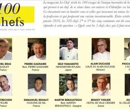Lista de cocineros