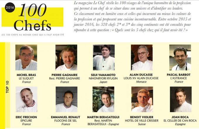 Lista de los 100 mejores chefs del mundo 2016 seg n le - Los mejores sofas del mundo ...