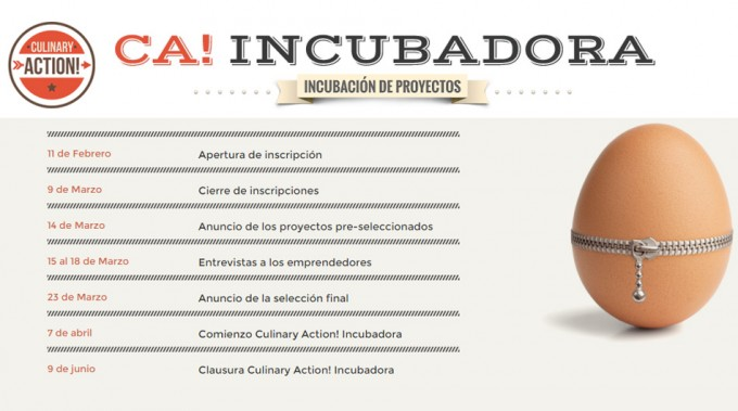 Culinary Action! Incubator