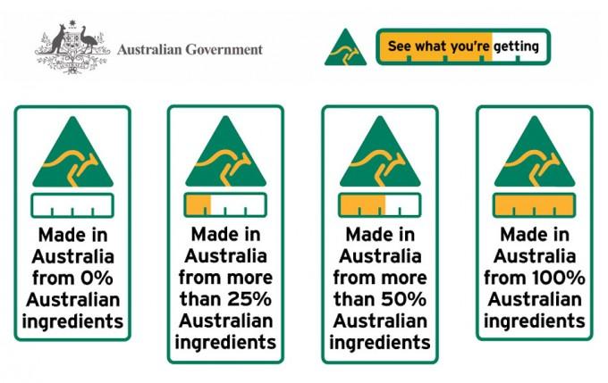Etiqueta sobre el origen de los alimentos