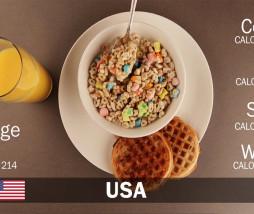 Desayuno con 80 gramos de azúcares añadidos
