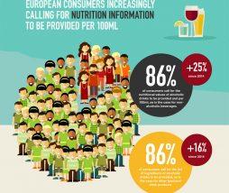 Etiqueta nutricional en la cerveza