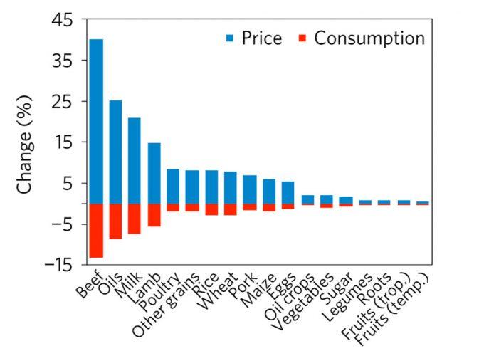 Impuesto medioambiental