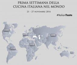 Promoción de la gastronomía italiana