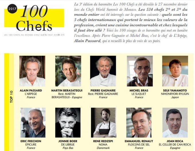 Lista de los 100 mejores chefs del mundo 2017 seg n le - Los mejores sofas del mundo ...