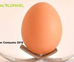 Informe de consumo en España