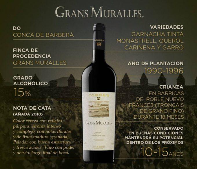 Premio Alimentos de España al Mejor Vino 2017