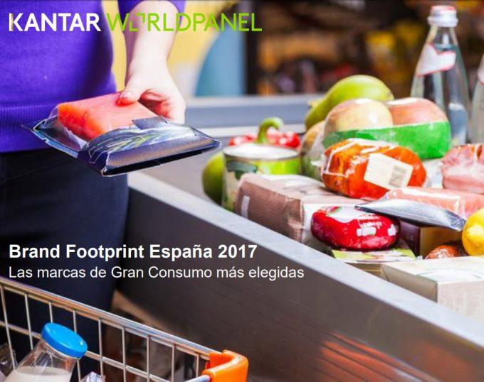 Estudio de mercado sobre las marcas de alimentación