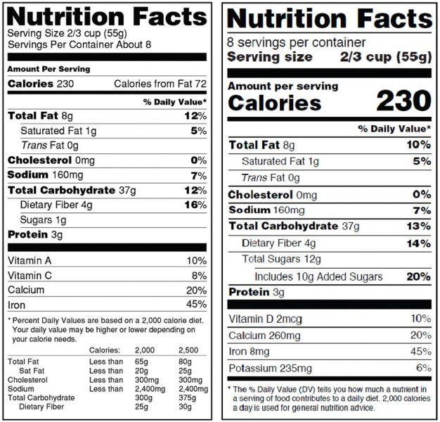 Etiquetado nutricional de Estados Unidos
