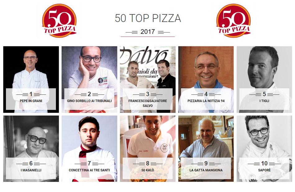 Lista de las 50 Mejores Pizzerías de Italia 2017