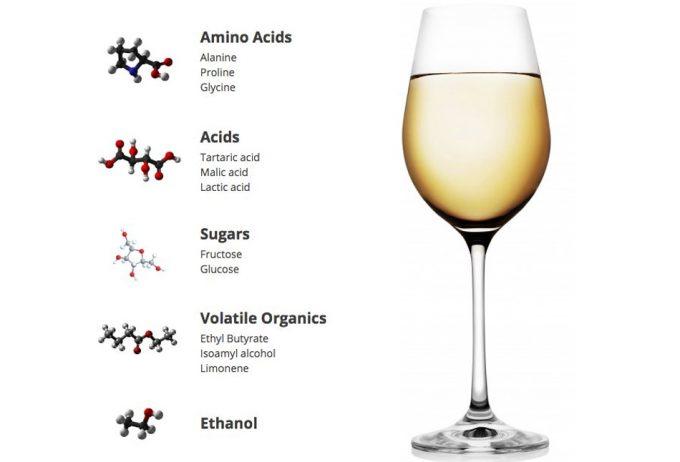 Clonación de vinos