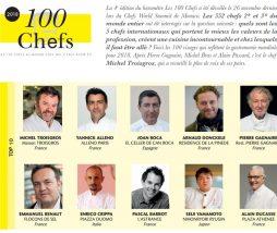 Mejor Chef del Mundo 2018